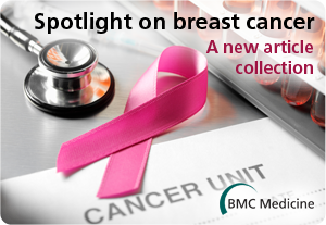 Spotlight on Breast Cancer: new article collection