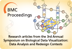 Research articles from biovis2013